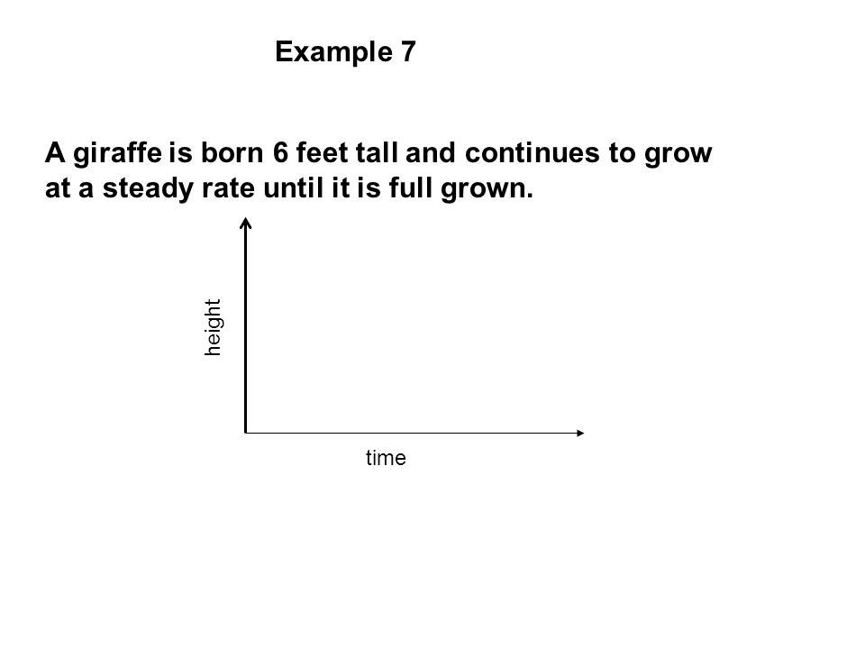 Example 7 A giraffe is born 6 feet tall and continues to grow at a steady rate until it is full grown.