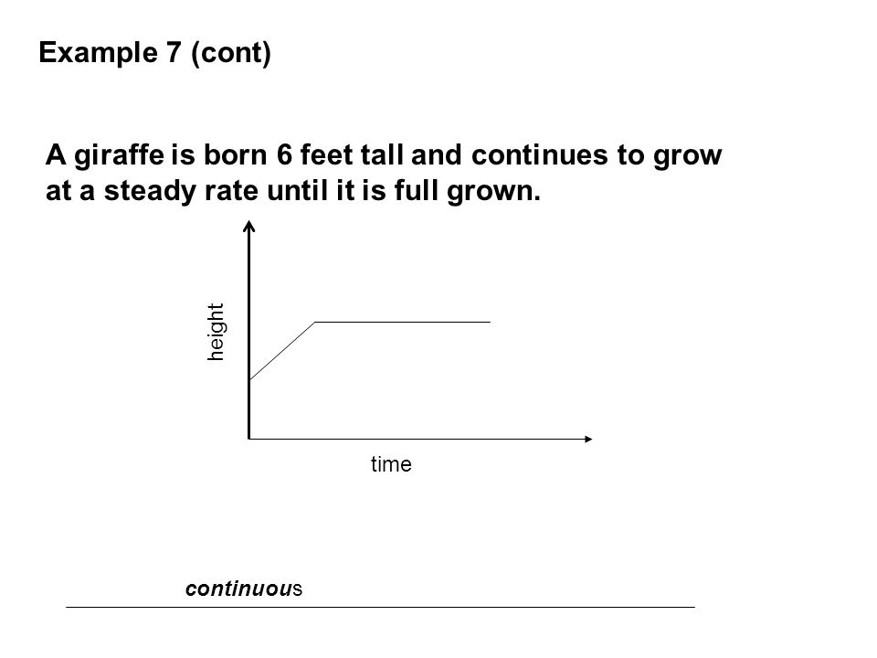 Example 7 (cont) A giraffe is born 6 feet tall and continues to grow at a steady rate until it is full grown.