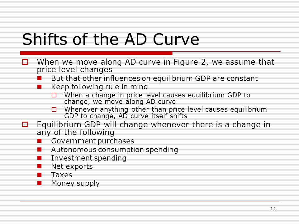 Shifts of the AD Curve When we move along AD curve in Figure 2, we assume that price level changes.