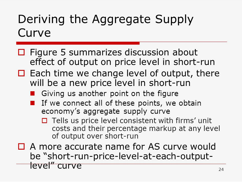 Deriving the Aggregate Supply Curve