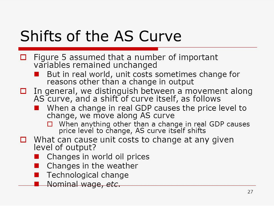 Shifts of the AS Curve Figure 5 assumed that a number of important variables remained unchanged.