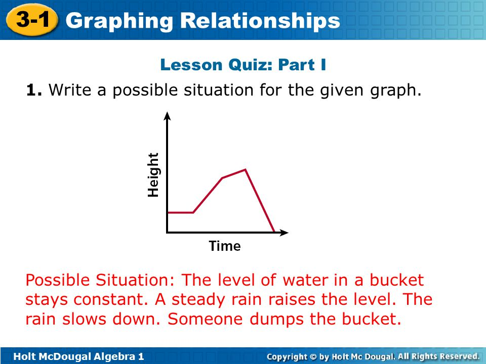 Lesson Quiz: Part I 1. Write a possible situation for the given graph.