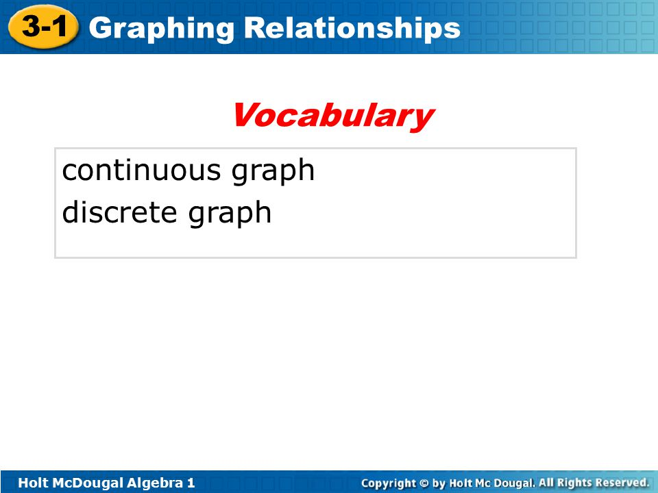 Vocabulary continuous graph discrete graph