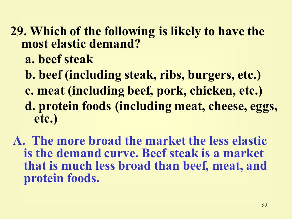 29. Which of the following is likely to have the most elastic demand