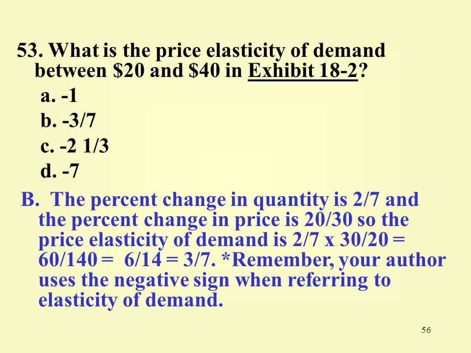 53. What is the price elasticity of demand between $20 and $40 in Exhibit 18-2