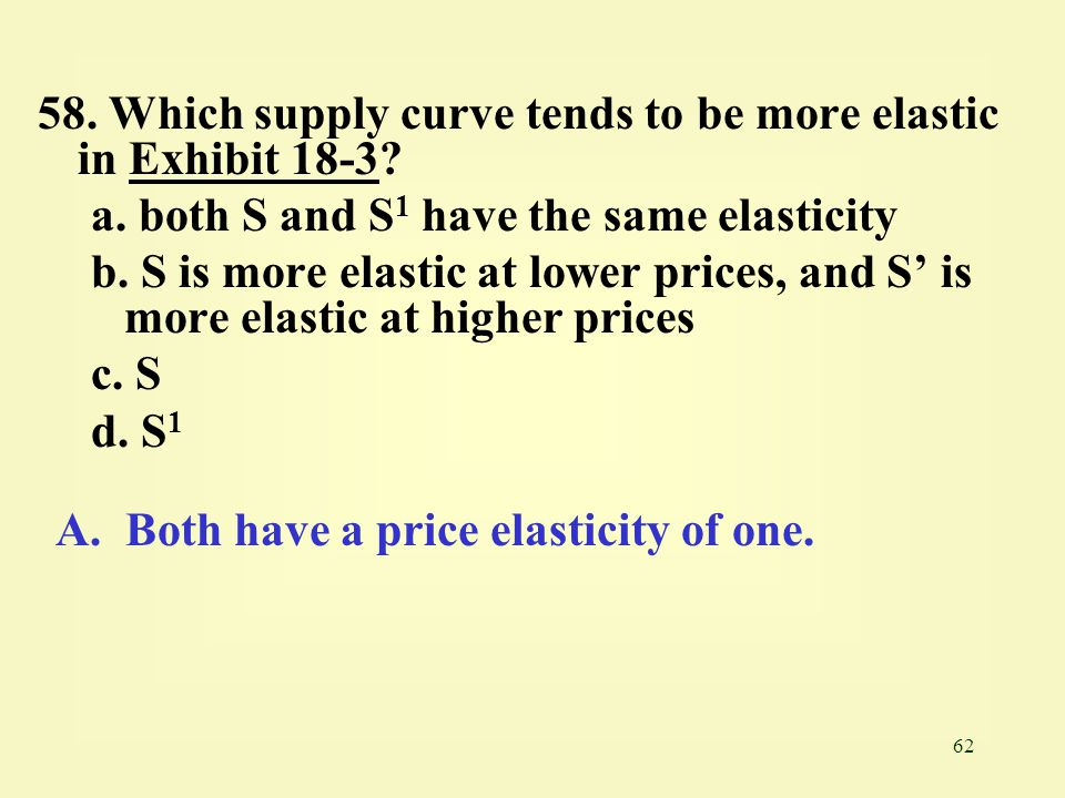 58. Which supply curve tends to be more elastic in Exhibit 18-3