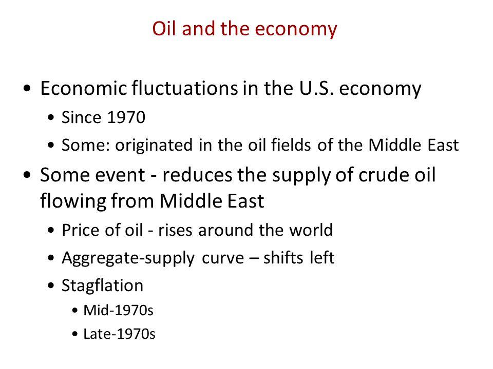 Economic fluctuations in the U.S. economy