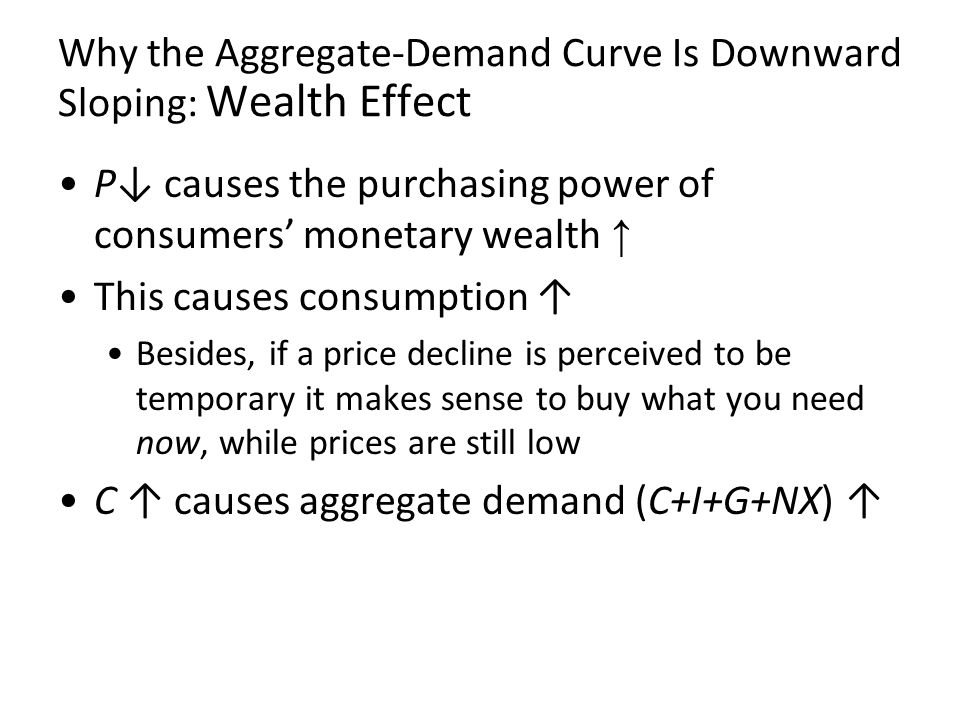 Why the Aggregate-Demand Curve Is Downward Sloping: Wealth Effect