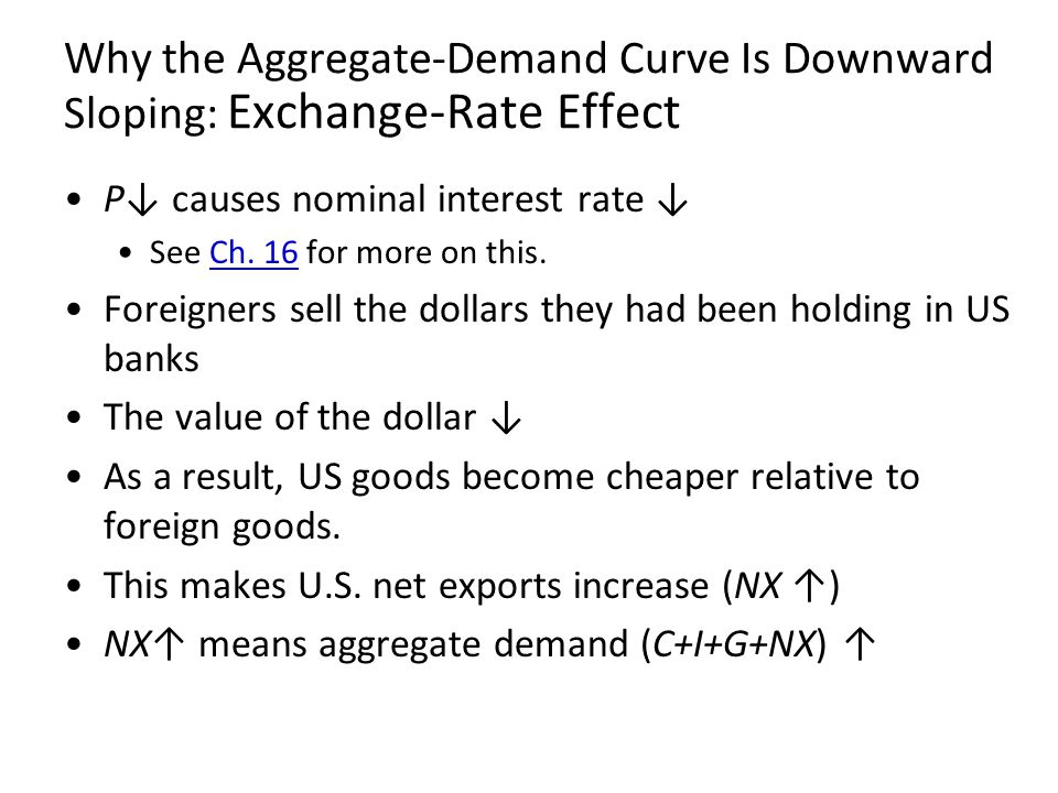 Why the Aggregate-Demand Curve Is Downward Sloping: Exchange-Rate Effect