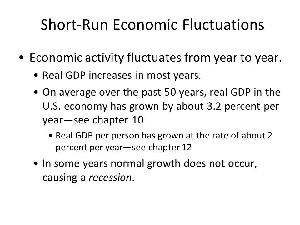 Short-Run Economic Fluctuations