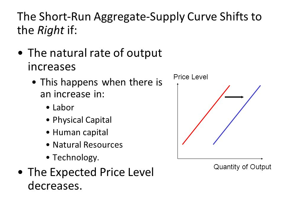 The Short-Run Aggregate-Supply Curve Shifts to the Right if: