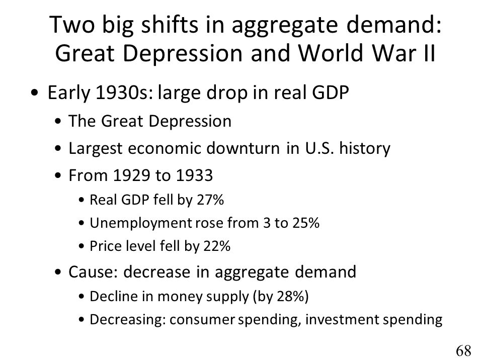 Two big shifts in aggregate demand: Great Depression and World War II