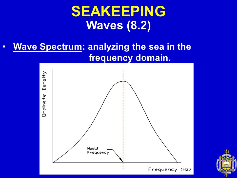 SEAKEEPING Waves (8.2) Wave Spectrum: analyzing the sea in the frequency domain.