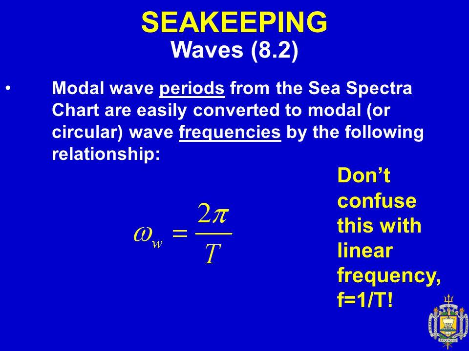 SEAKEEPING Waves (8.2)