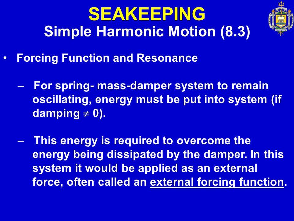 Simple Harmonic Motion (8.3)
