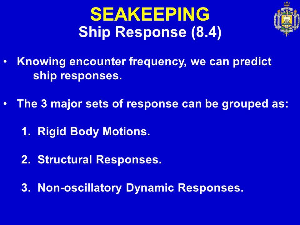 SEAKEEPING Ship Response (8.4)