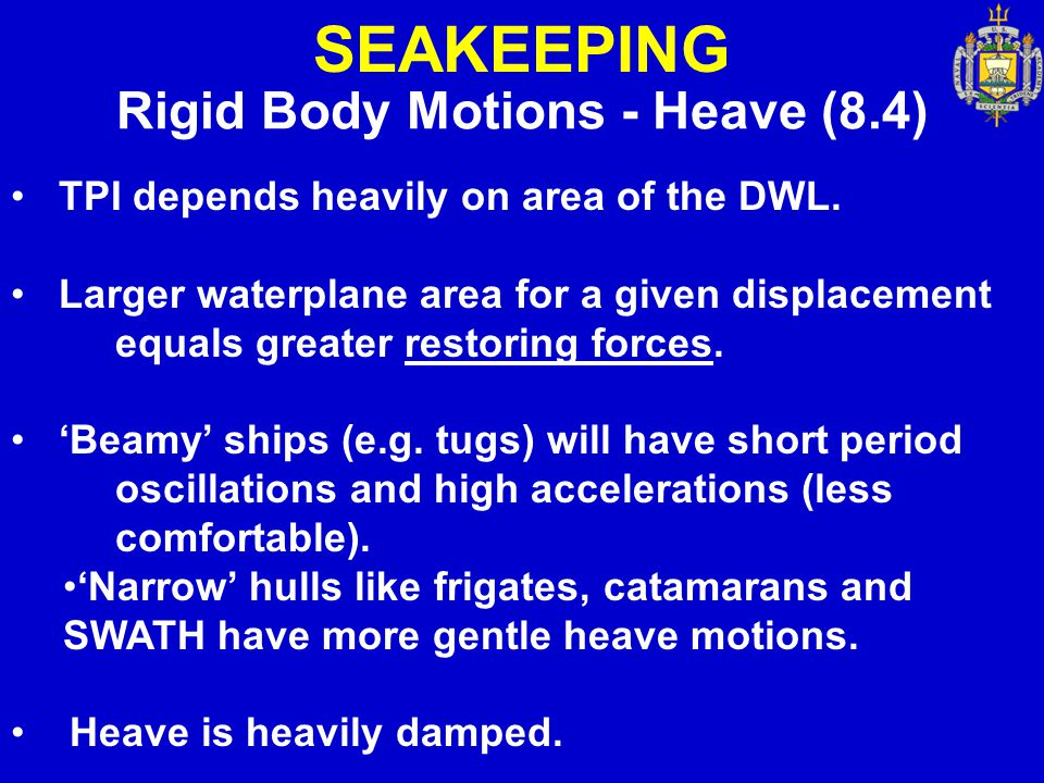 Rigid Body Motions - Heave (8.4)