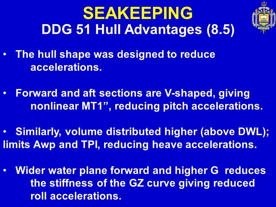 SEAKEEPING DDG 51 Hull Advantages (8.5)