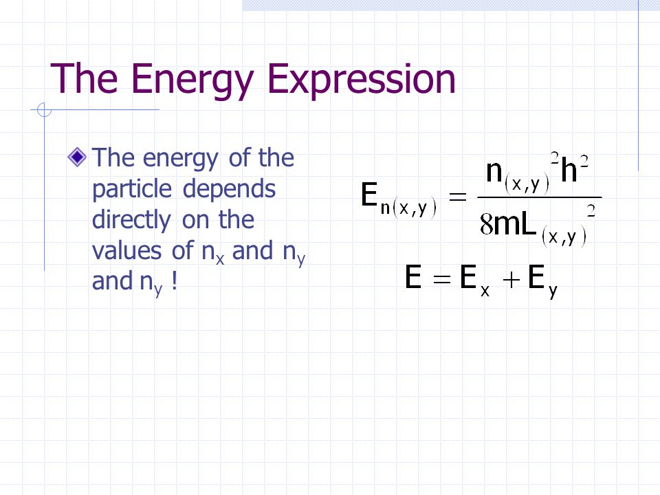 The Energy Expression The energy of the particle depends directly on the values of nx and ny and ny !