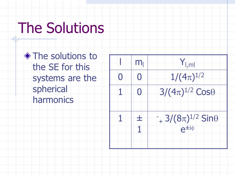 The Solutions The solutions to the SE for this systems are the spherical harmonics. l. ml. Yl,ml.