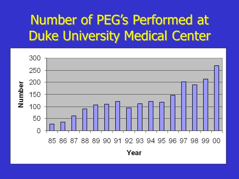 Number of PEG's Performed at Duke University Medical Center