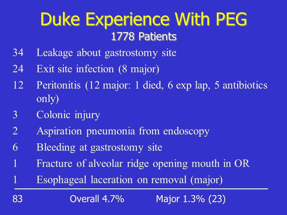 Duke Experience With PEG 1778 Patients