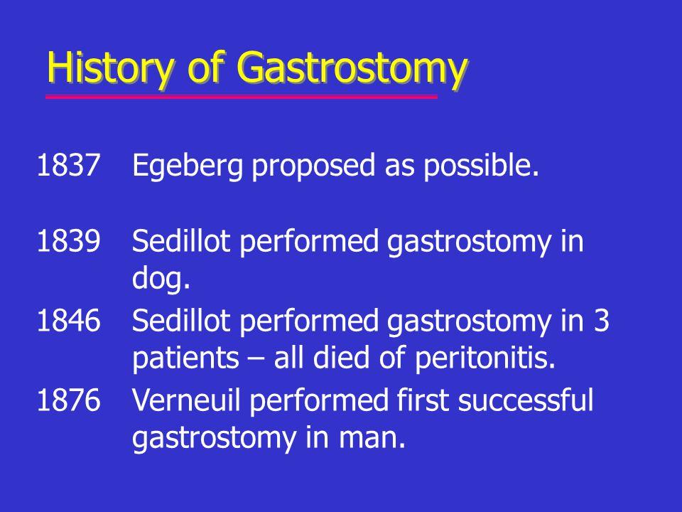 History of Gastrostomy