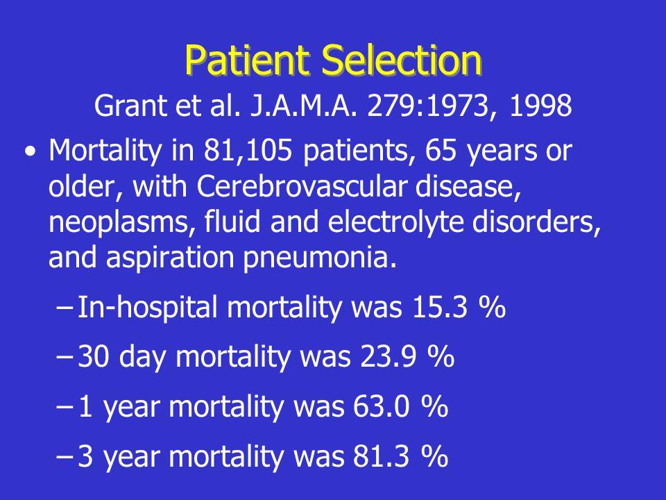Patient Selection Grant et al. J.A.M.A. 279:1973, 1998