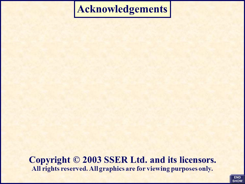 Acknowledgements Copyright © 2003 SSER Ltd. and its licensors.