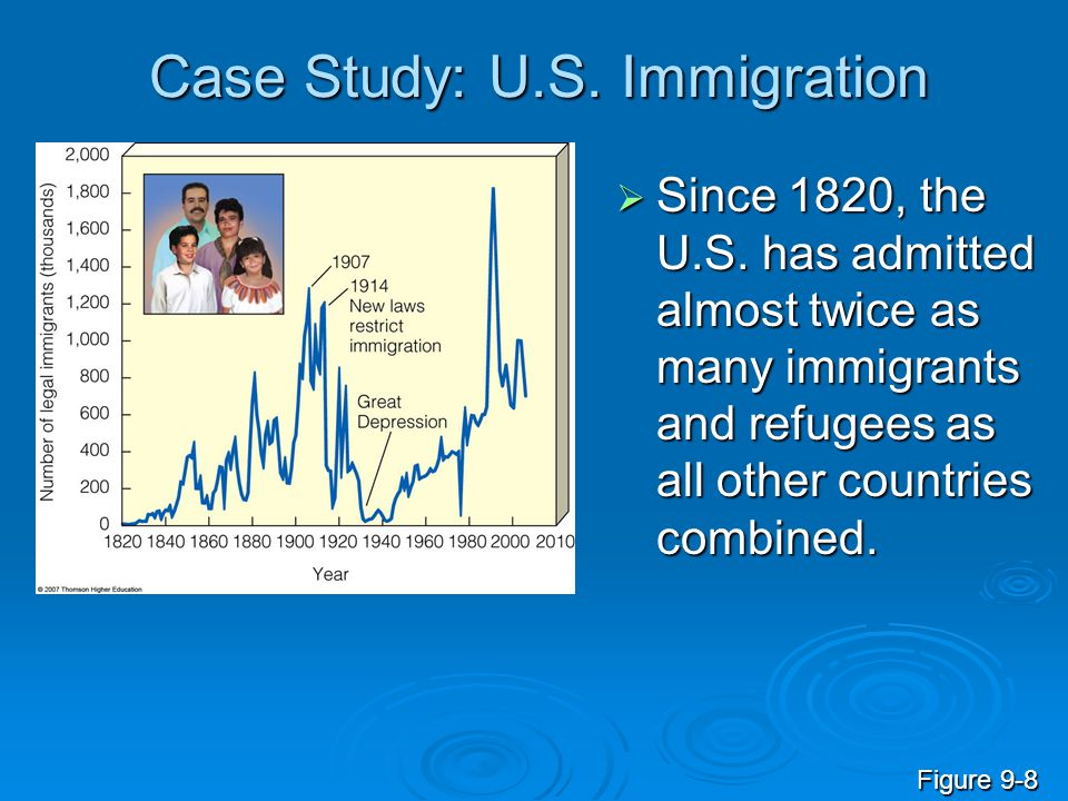 Case Study: U.S. Immigration