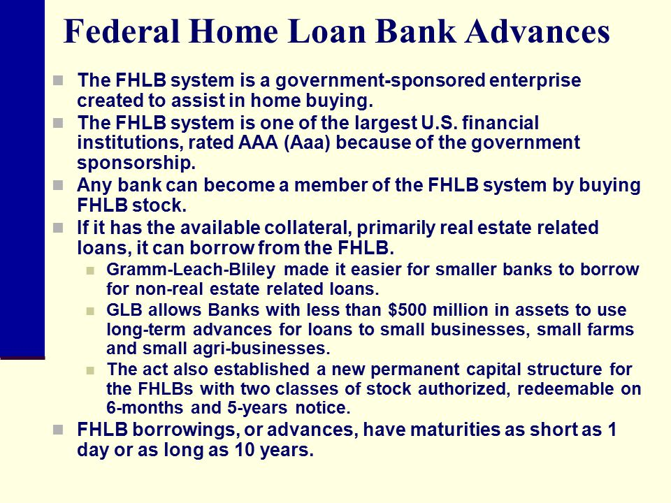 Federal Home Loan Bank Advances