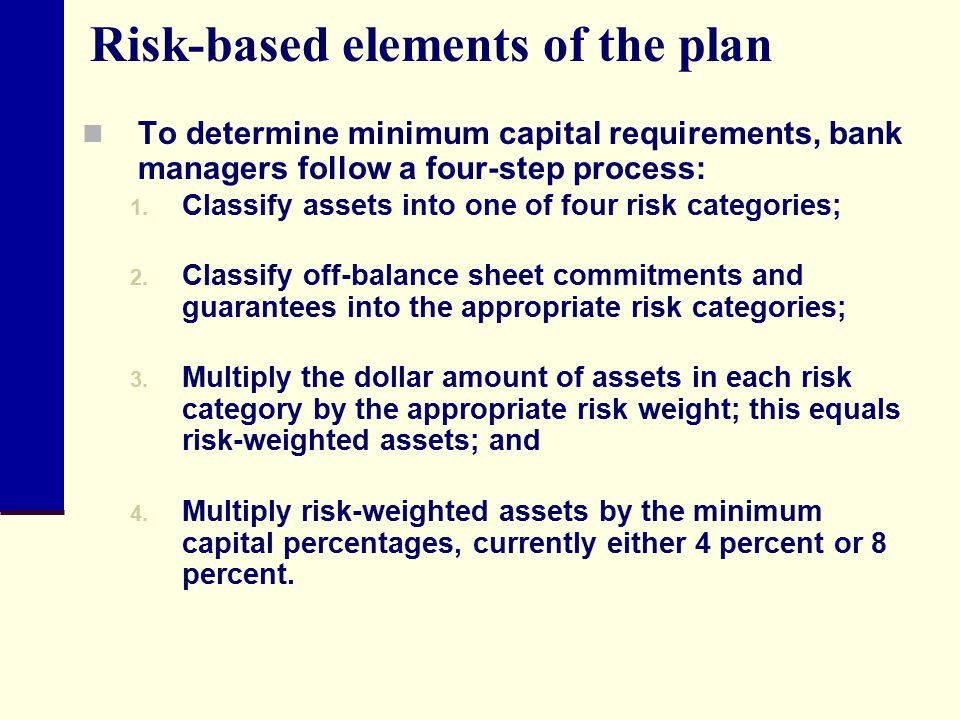 Risk-based elements of the plan