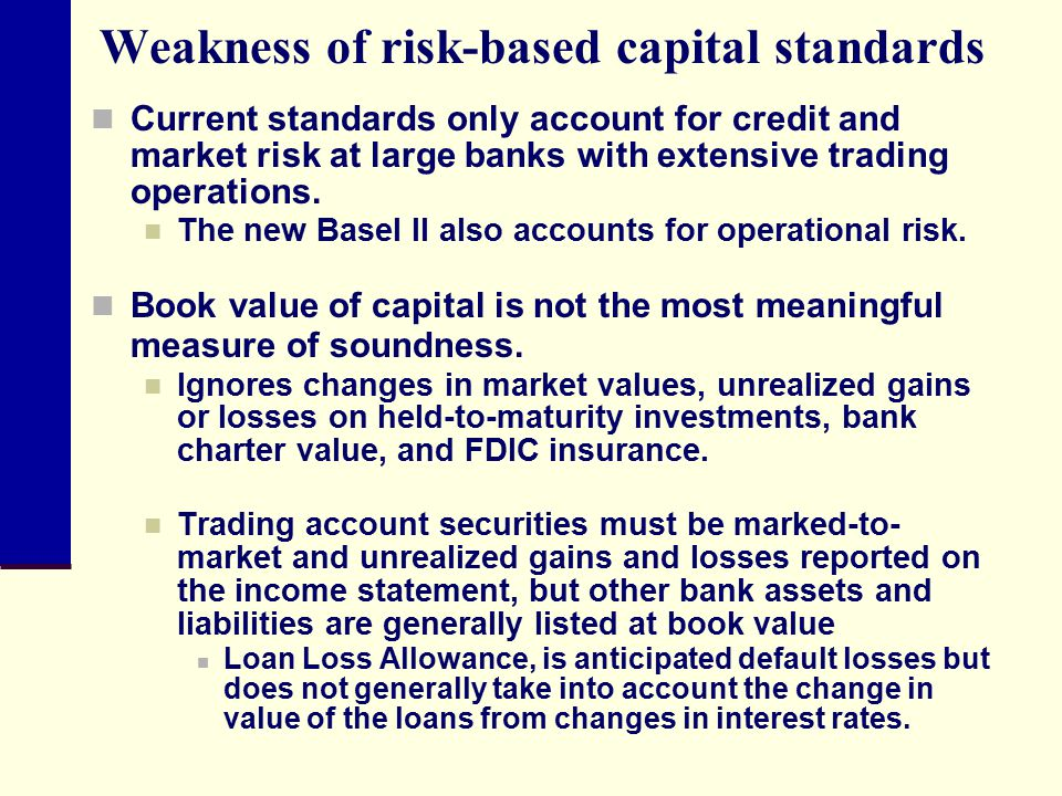 Weakness of risk-based capital standards