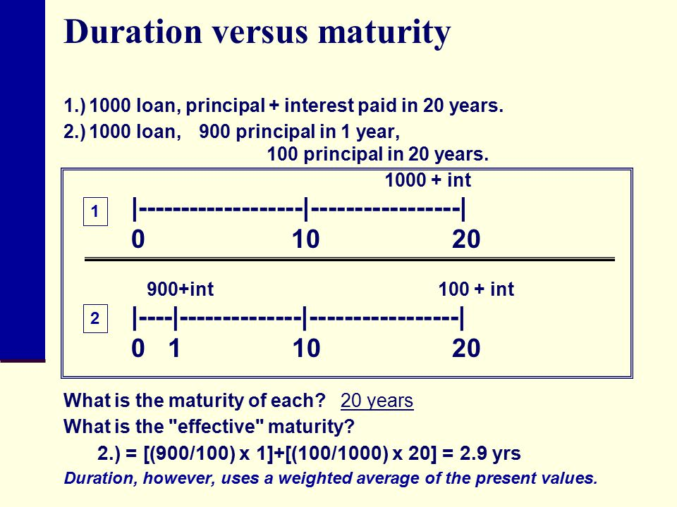 Duration versus maturity