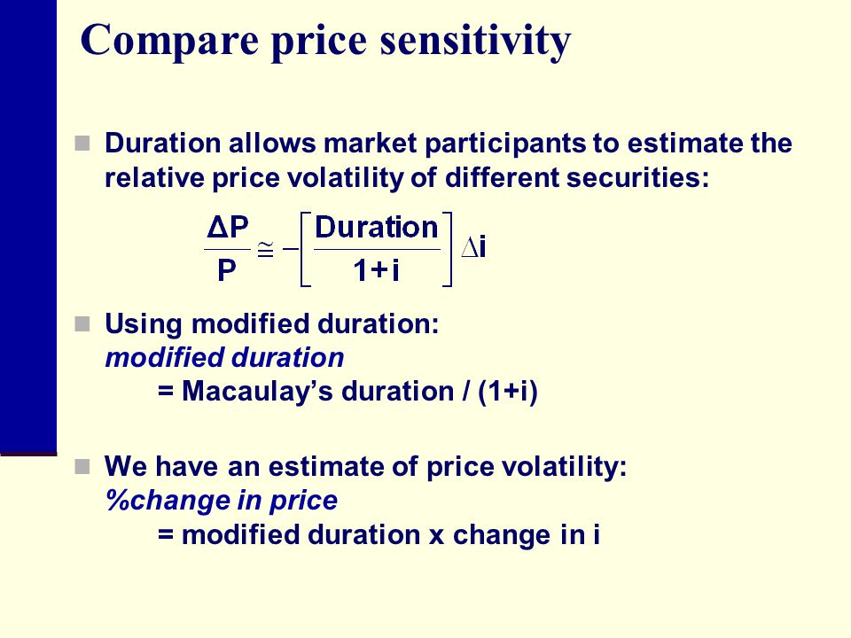Compare price sensitivity