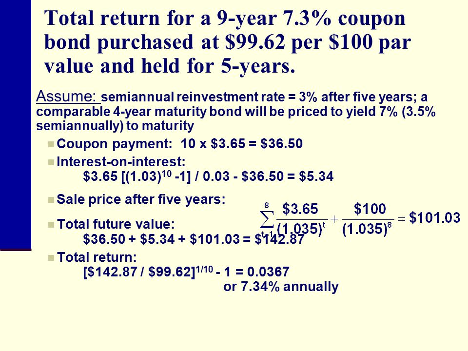Total return for a 9-year 7. 3% coupon bond purchased at $99