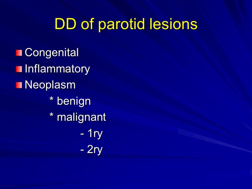 DD of parotid lesions Congenital Inflammatory Neoplasm * benign