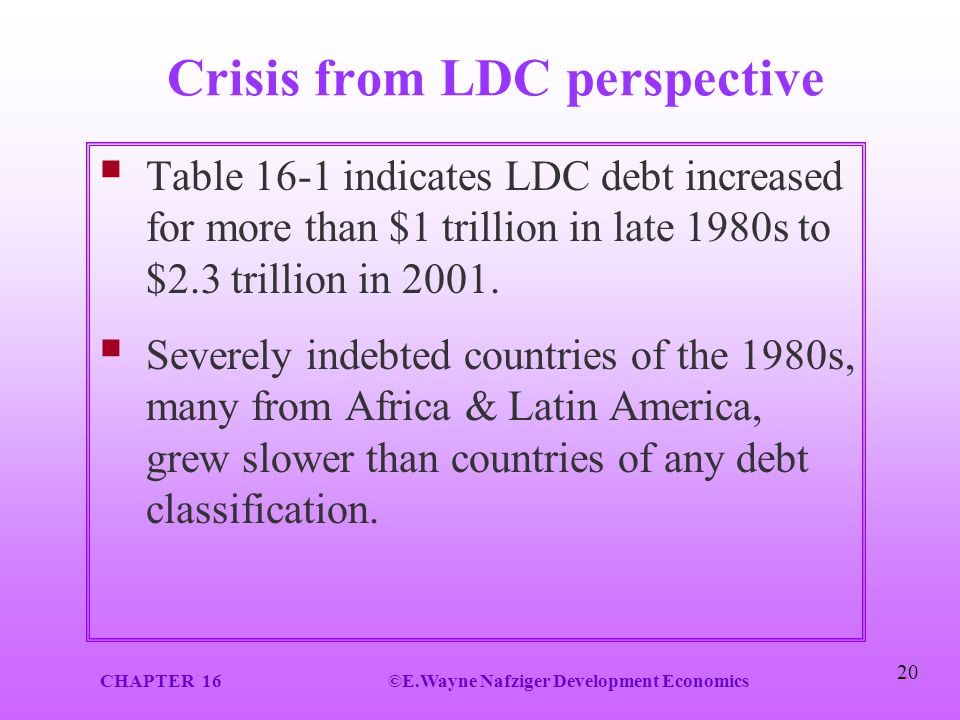 Crisis from LDC perspective