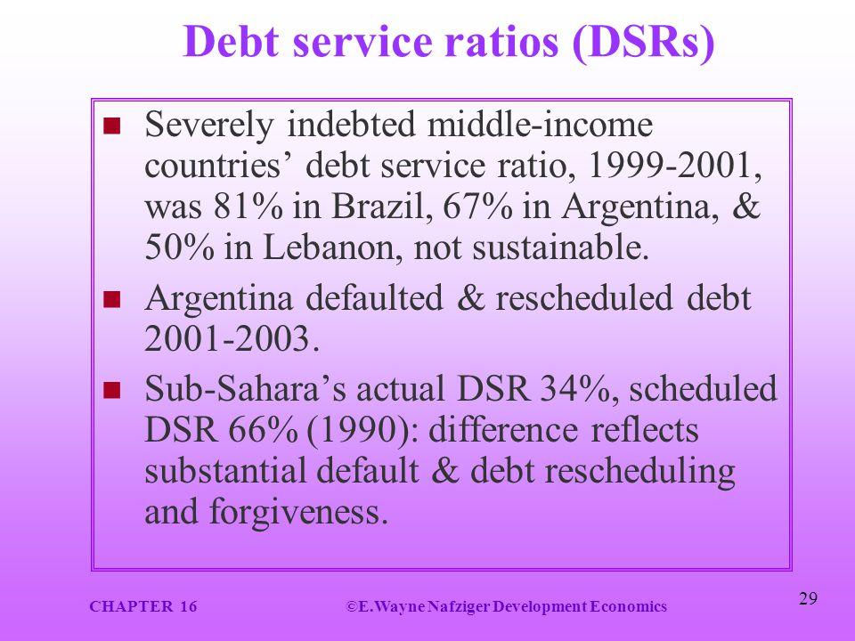 Debt service ratios (DSRs)