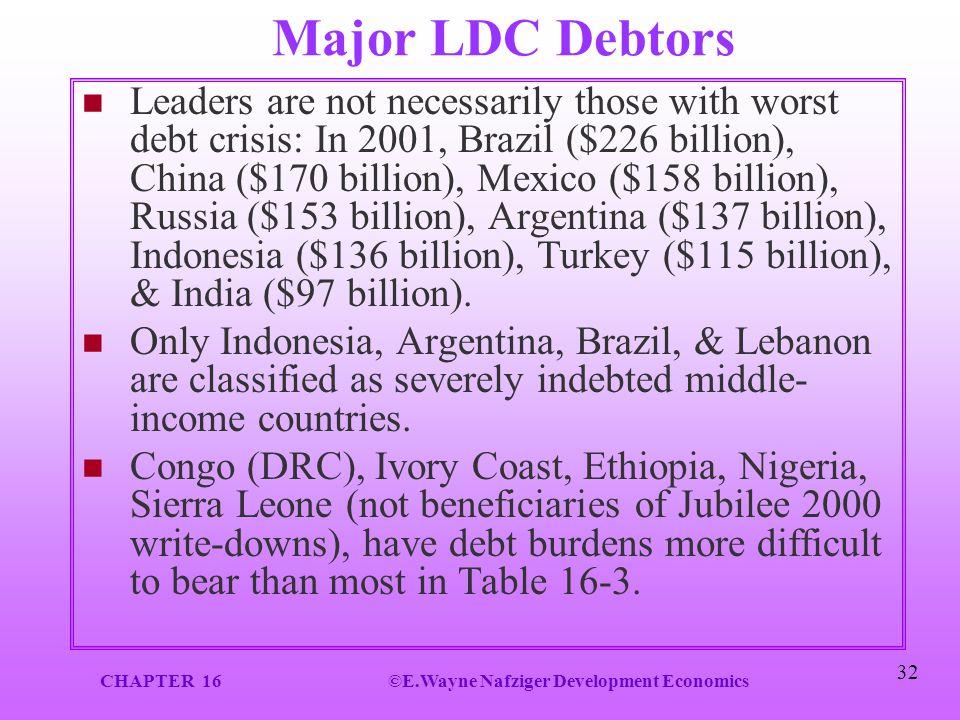CHAPTER 16 ©E.Wayne Nafziger Development Economics