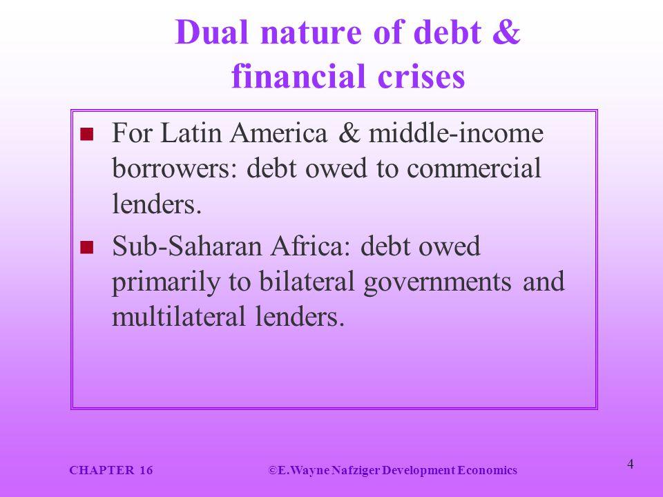 Dual nature of debt & financial crises