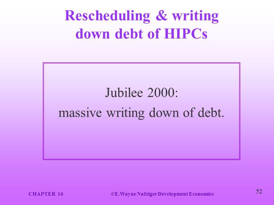 Rescheduling & writing down debt of HIPCs