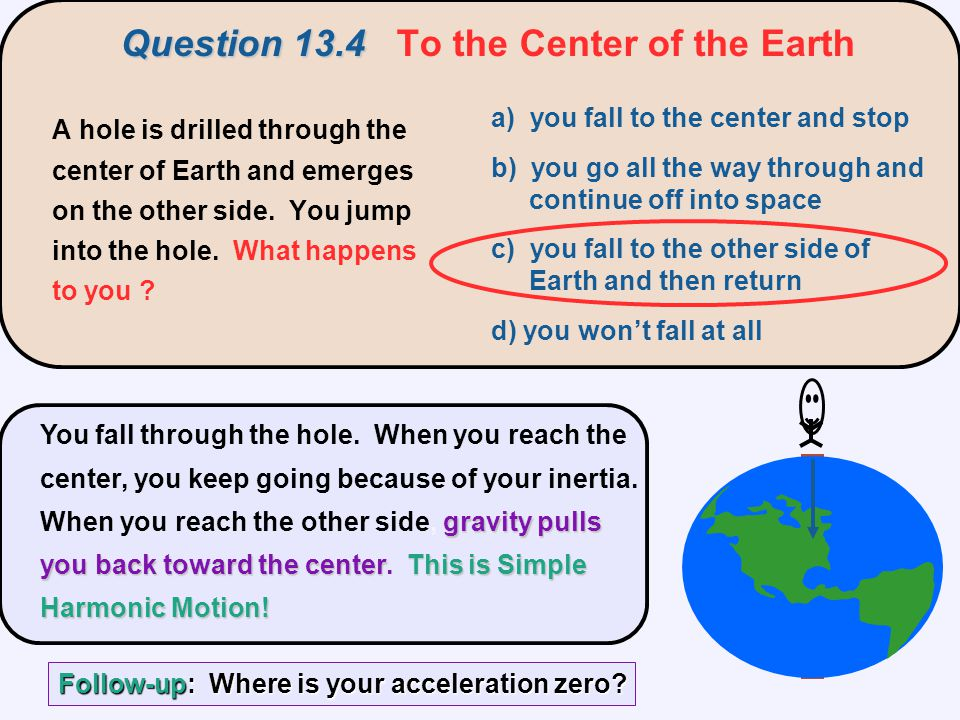 Question 13.4 To the Center of the Earth
