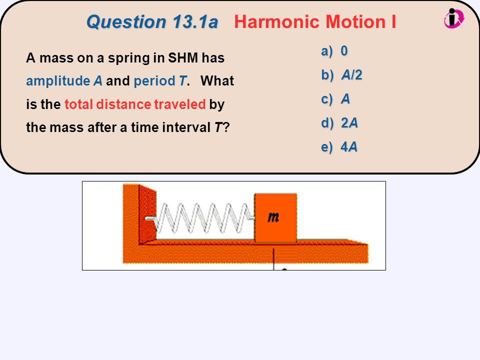 Question 13.1a Harmonic Motion I