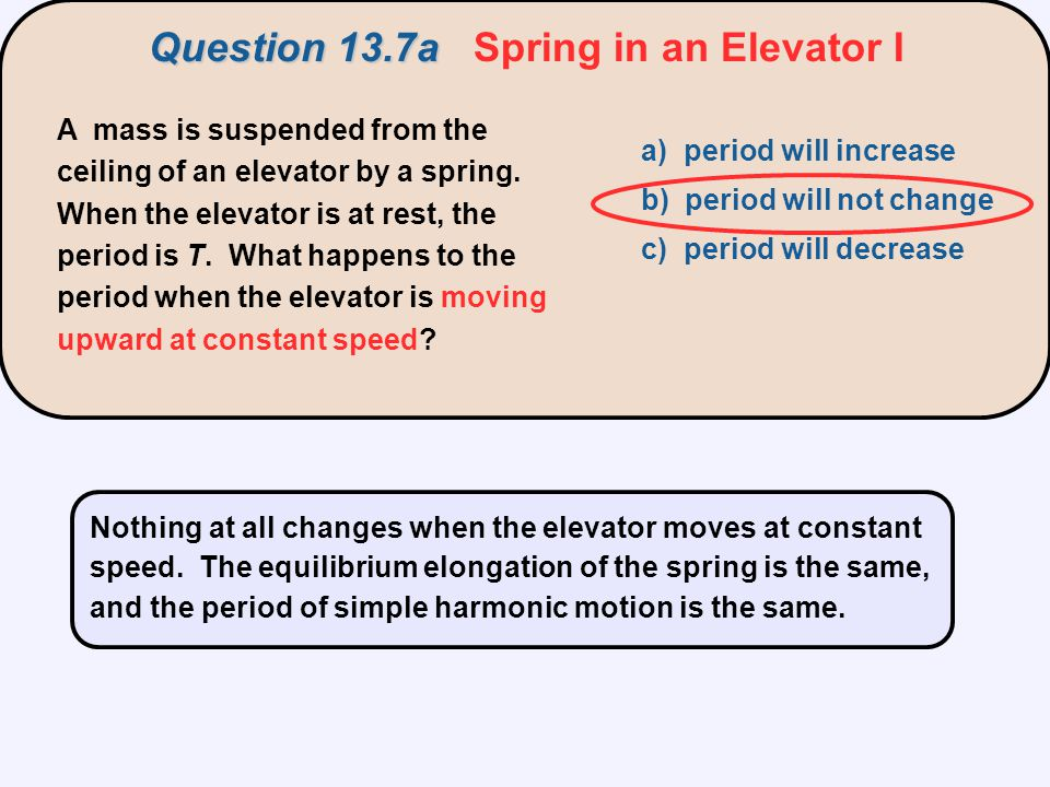 Question 13.7a Spring in an Elevator I