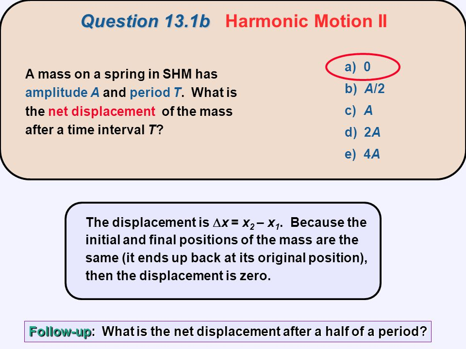 Question 13.1b Harmonic Motion II