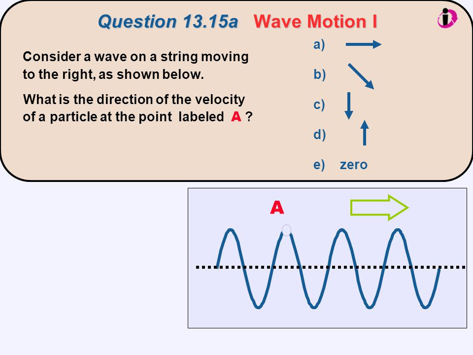 Question 13.15a Wave Motion I