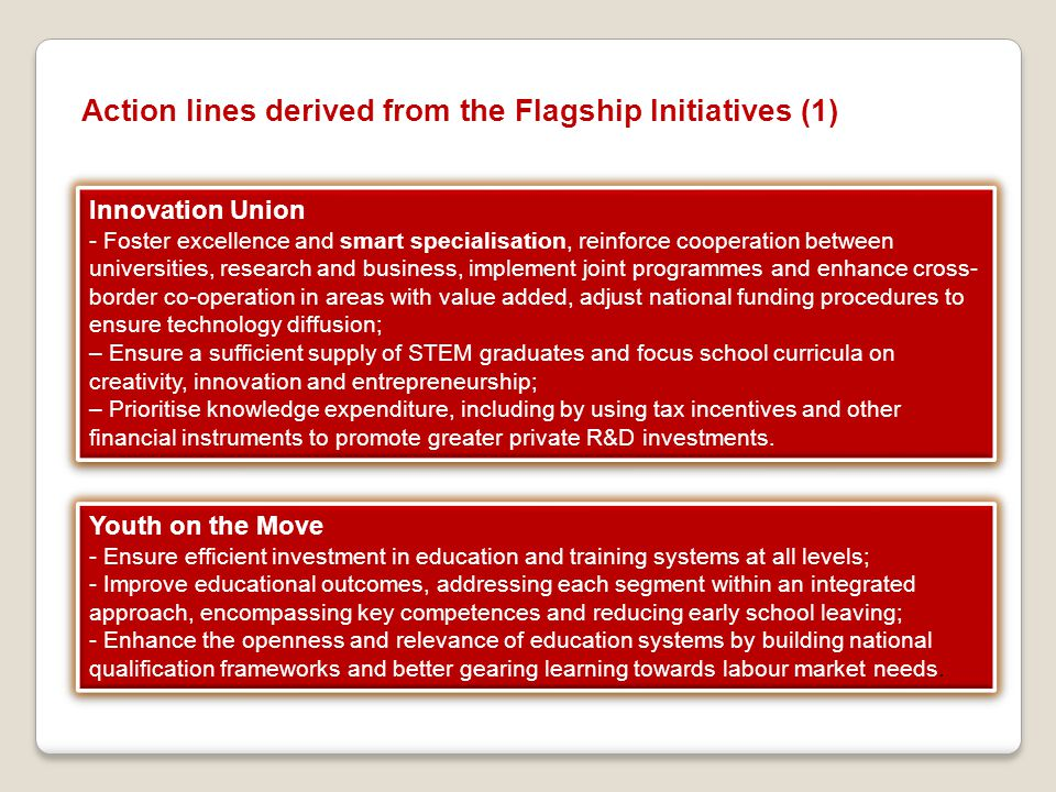 Action lines derived from the Flagship Initiatives (1)