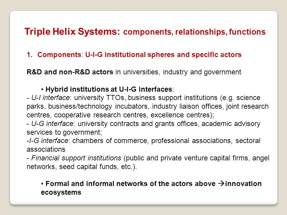 Triple Helix Systems: components, relationships, functions