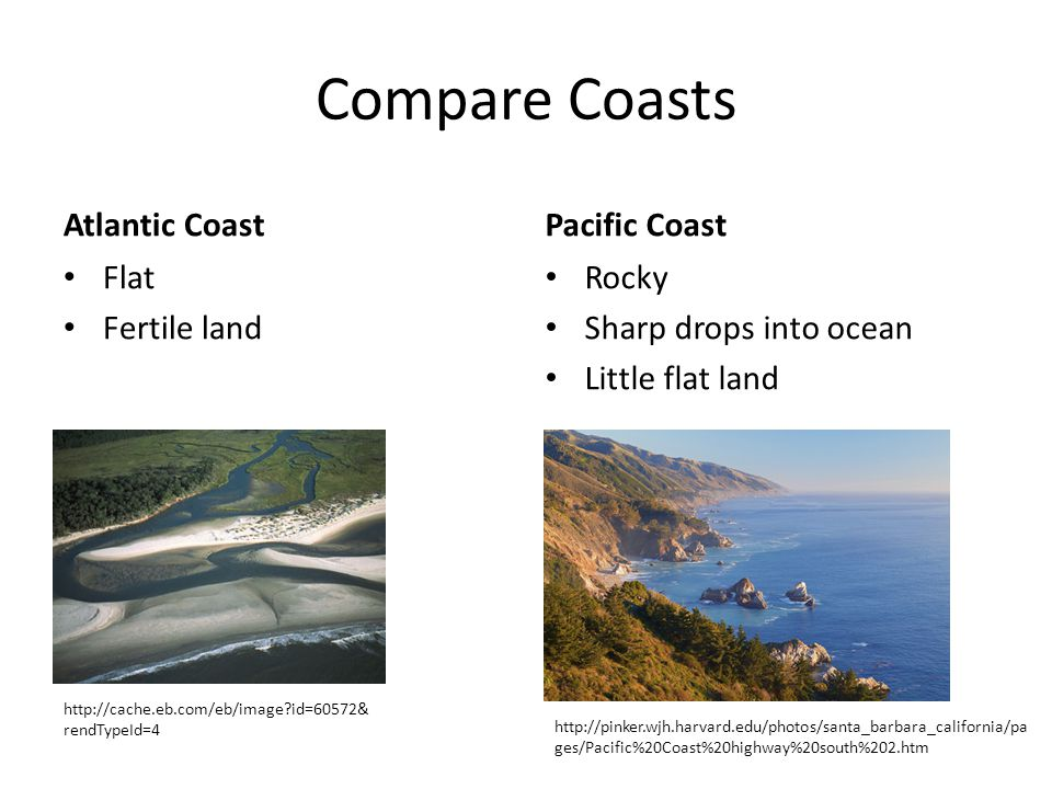 Compare Coasts Atlantic Coast Pacific Coast Flat Fertile land Rocky